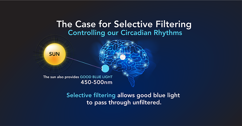 The Case for Selective Filtering